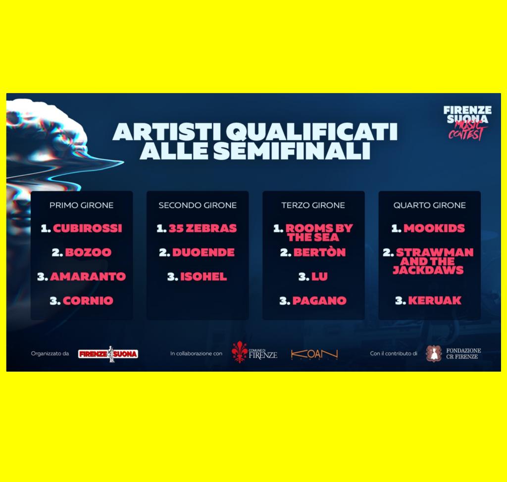 Artisti ammessi alle finali
